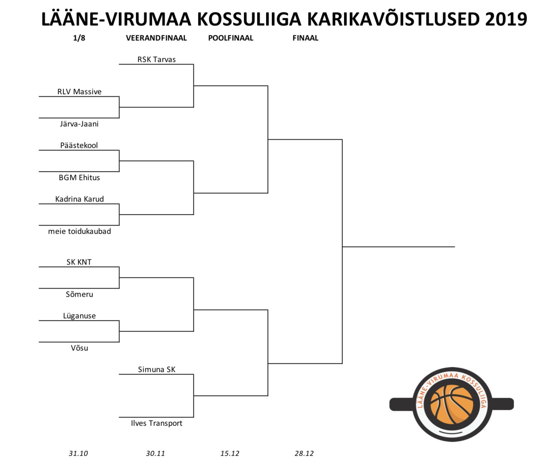Lääne-Virumaa Kossuliiga karikavõistlused 2019
